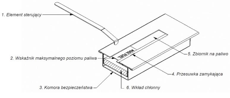 biokominek-przekrój